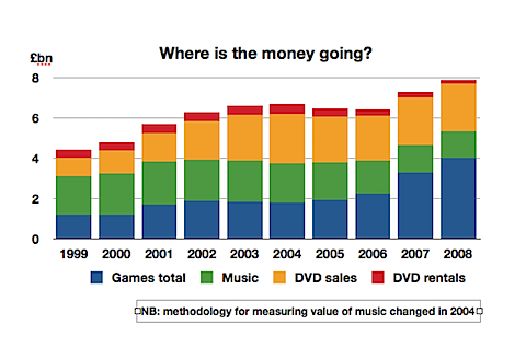 games-music-dvds.png